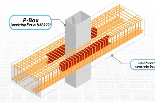 An image of P-Box column and reinforced concrete beam bonding method. [Photo provided by Posco]