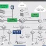 Enterprise Network Time Servers Market – Major Technology Giants in Buzz Again